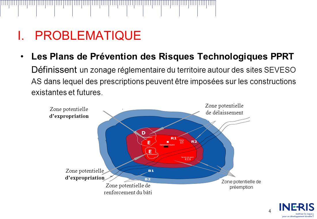 3 I.PROBLEMATIQUE ENJEUX ou « intérêts à protéger » DANGER RISQUE « probabilité datteinte des cibles avec des conséquences données » Probabilité I ntensité V ulnérabilité
