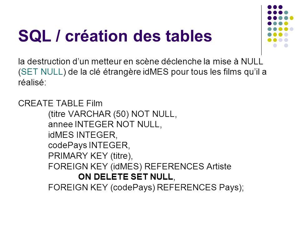 SQL / création des tables la destruction dun metteur en scène déclenche la mise à NULL (SET NULL) de la clé étrangère idMES pour tous les films quil a