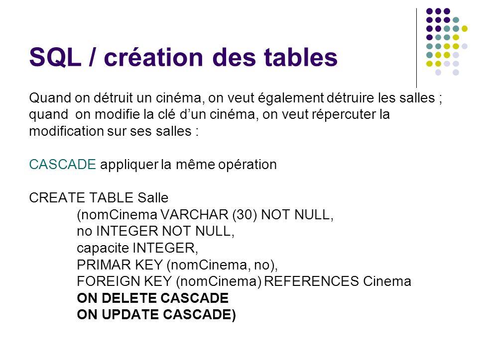 SQL / création des tables Quand on détruit un cinéma, on veut également détruire les salles ; quand on modifie la clé dun cinéma, on veut répercuter l
