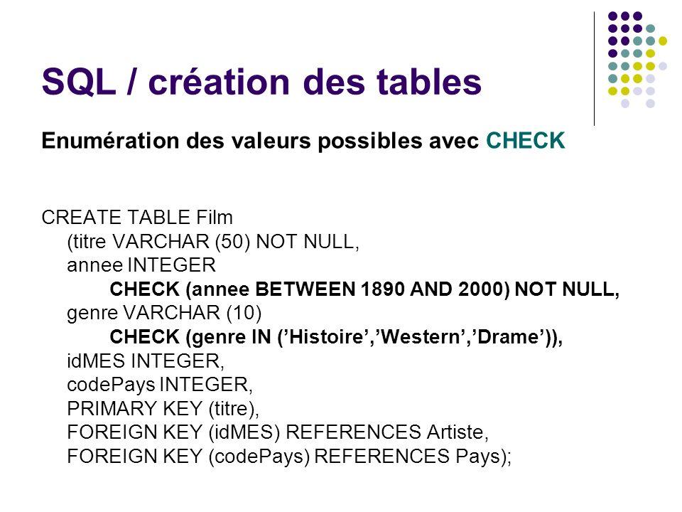 SQL / création des tables Enumération des valeurs possibles avec CHECK CREATE TABLE Film (titre VARCHAR (50) NOT NULL, annee INTEGER CHECK (annee BETW