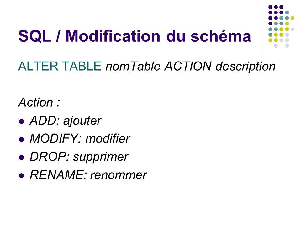 SQL / Modification du schéma ALTER TABLE nomTable ACTION description Action : ADD: ajouter MODIFY: modifier DROP: supprimer RENAME: renommer