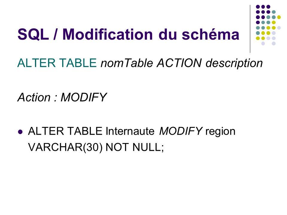 SQL / Modification du schéma ALTER TABLE nomTable ACTION description Action : MODIFY ALTER TABLE Internaute MODIFY region VARCHAR(30) NOT NULL;