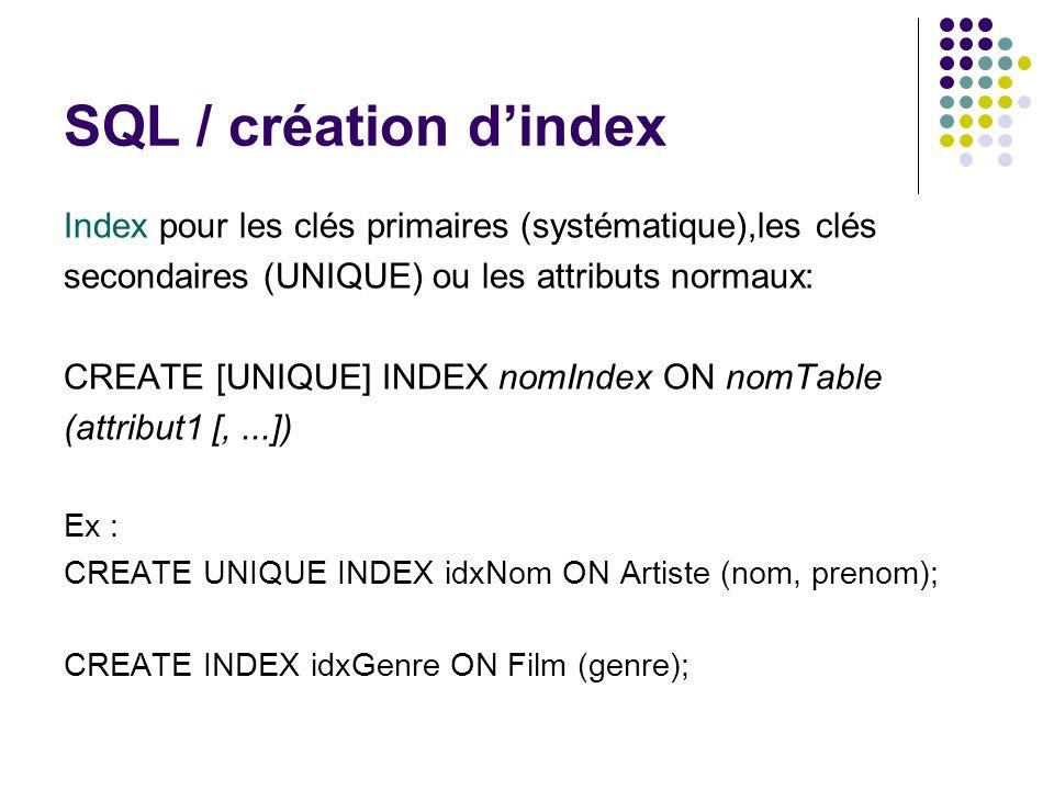 SQL / création dindex Index pour les clés primaires (systématique),les clés secondaires (UNIQUE) ou les attributs normaux: CREATE [UNIQUE] INDEX nomIn