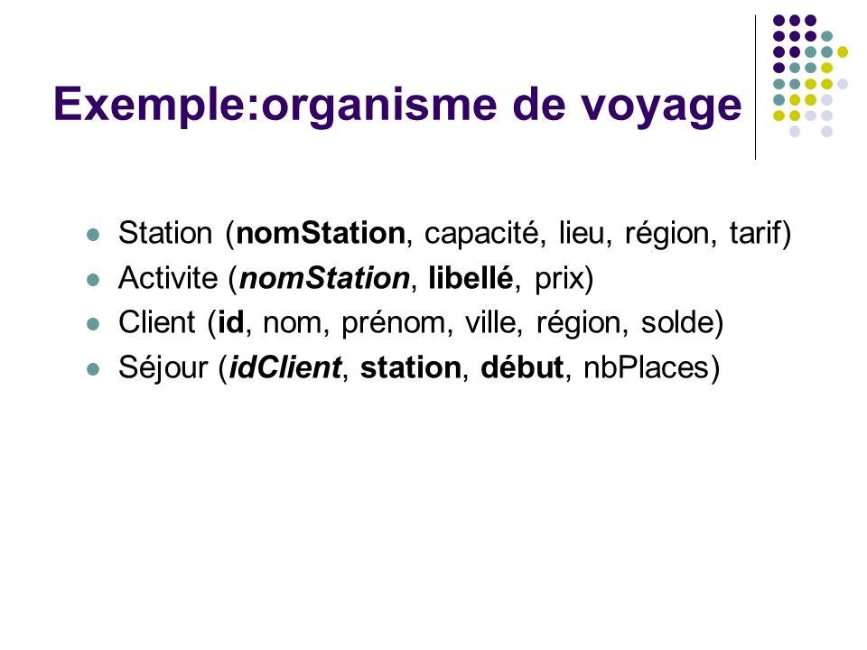 Exemple:organisme de voyage Station (nomStation, capacité, lieu, région, tarif) Activite (nomStation, libellé, prix) Client (id, nom, prénom, ville, r