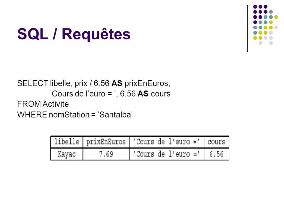 SQL / Requêtes SELECT libelle, prix / 6.56 AS prixEnEuros, Cours de leuro =, 6.56 AS cours FROM Activite WHERE nomStation = Santalba