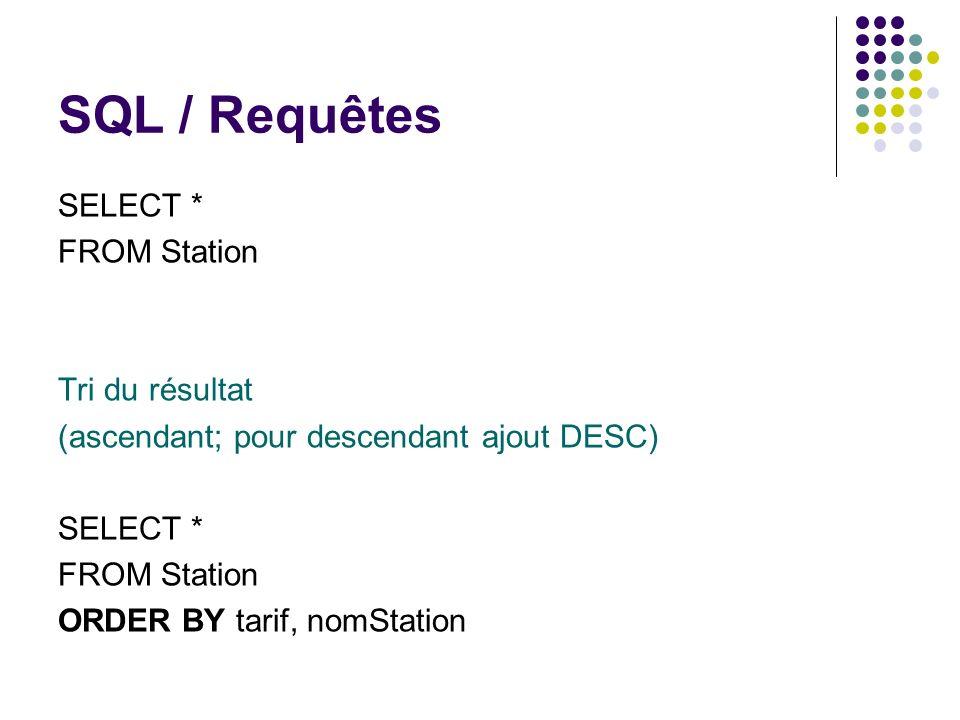 SQL / Requêtes SELECT * FROM Station Tri du résultat (ascendant; pour descendant ajout DESC) SELECT * FROM Station ORDER BY tarif, nomStation