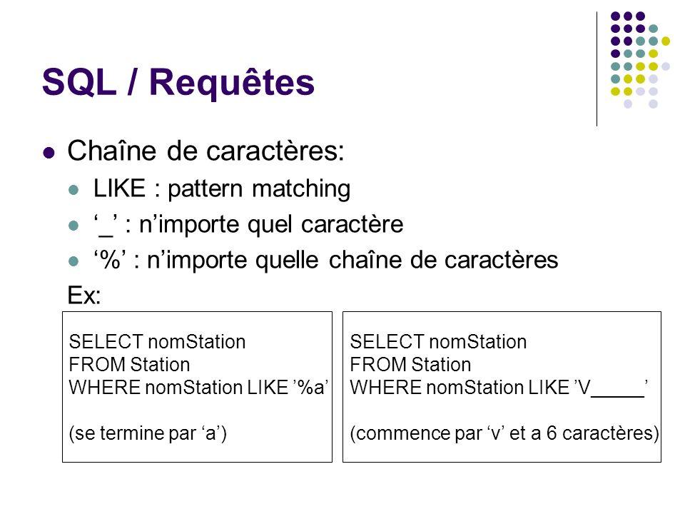 SQL / Requêtes Chaîne de caractères: LIKE : pattern matching _ : nimporte quel caractère % : nimporte quelle chaîne de caractères Ex: SELECT nomStatio