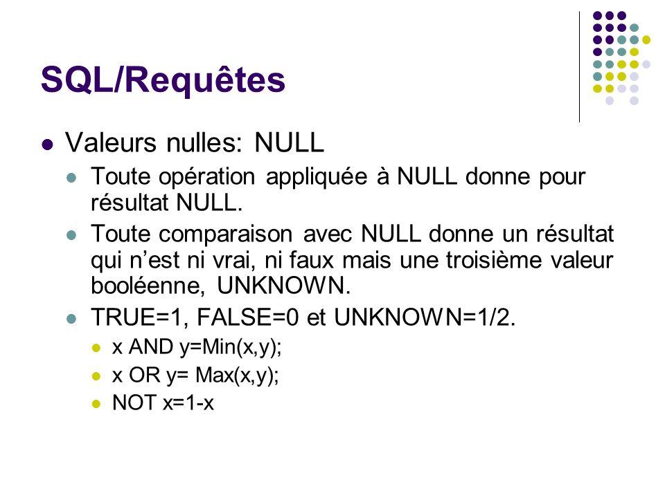 SQL/Requêtes Valeurs nulles: NULL Toute opération appliquée à NULL donne pour résultat NULL. Toute comparaison avec NULL donne un résultat qui nest ni