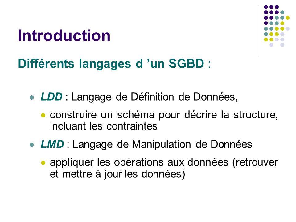 Introduction Différents langages d un SGBD : LDD : Langage de Définition de Données, construire un schéma pour décrire la structure, incluant les cont