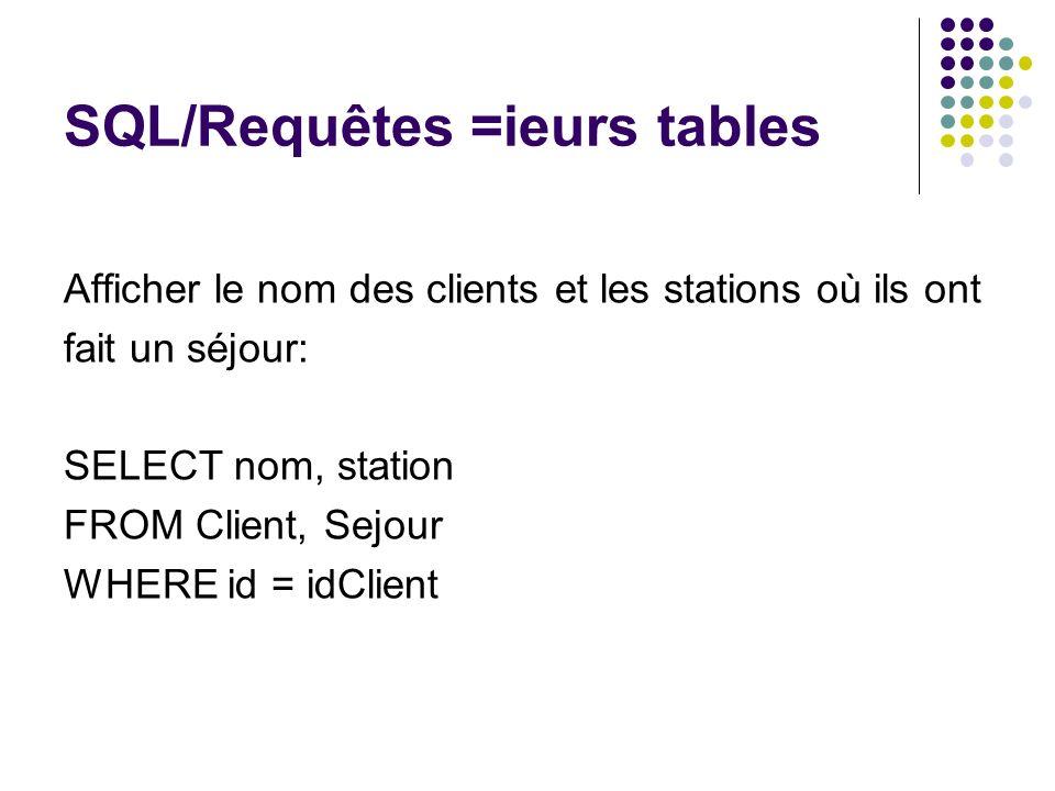 SQL/Requêtes =ieurs tables Afficher le nom des clients et les stations où ils ont fait un séjour: SELECT nom, station FROM Client, Sejour WHERE id = i