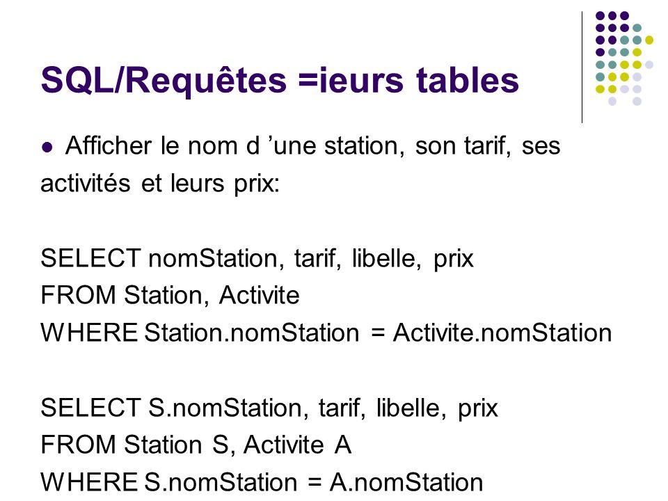SQL/Requêtes =ieurs tables Afficher le nom d une station, son tarif, ses activités et leurs prix: SELECT nomStation, tarif, libelle, prix FROM Station
