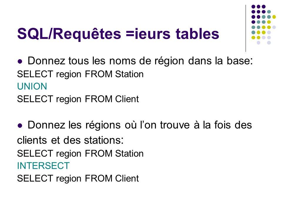 SQL/Requêtes =ieurs tables Donnez tous les noms de région dans la base : SELECT region FROM Station UNION SELECT region FROM Client Donnez les régions