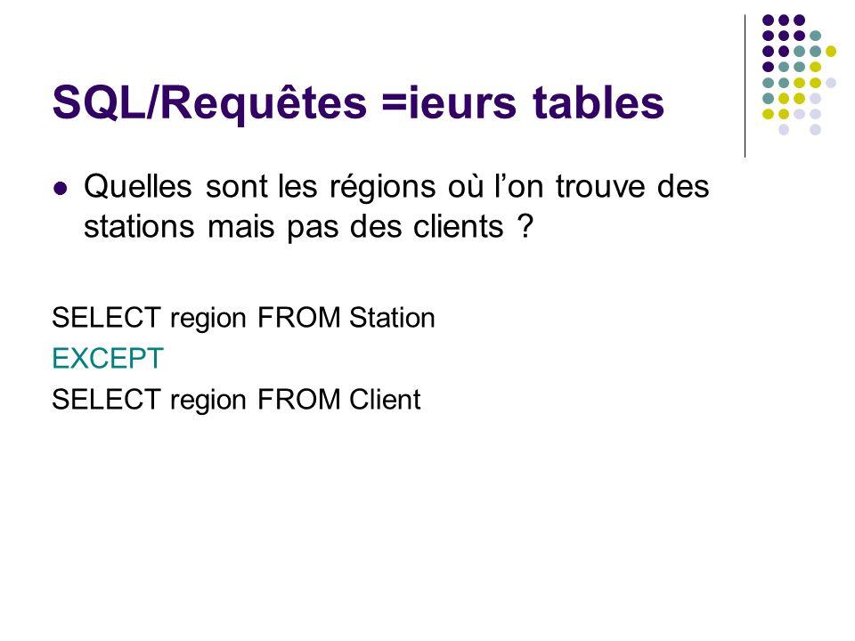 SQL/Requêtes =ieurs tables Quelles sont les régions où lon trouve des stations mais pas des clients ? SELECT region FROM Station EXCEPT SELECT region