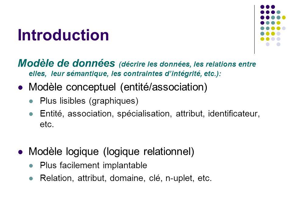 Introduction Modèle de données (décrire les données, les relations entre elles, leur sémantique, les contraintes dintégrité, etc.): Modèle conceptuel