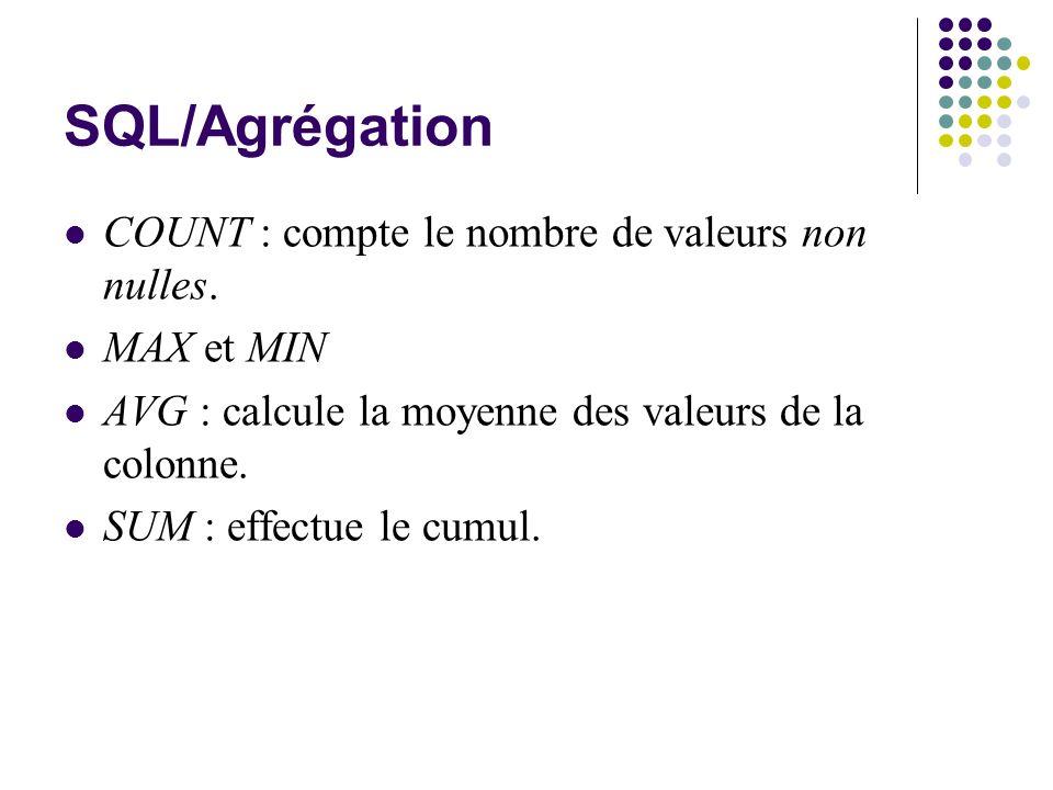 SQL/Agrégation COUNT : compte le nombre de valeurs non nulles. MAX et MIN AVG : calcule la moyenne des valeurs de la colonne. SUM : effectue le cumul.