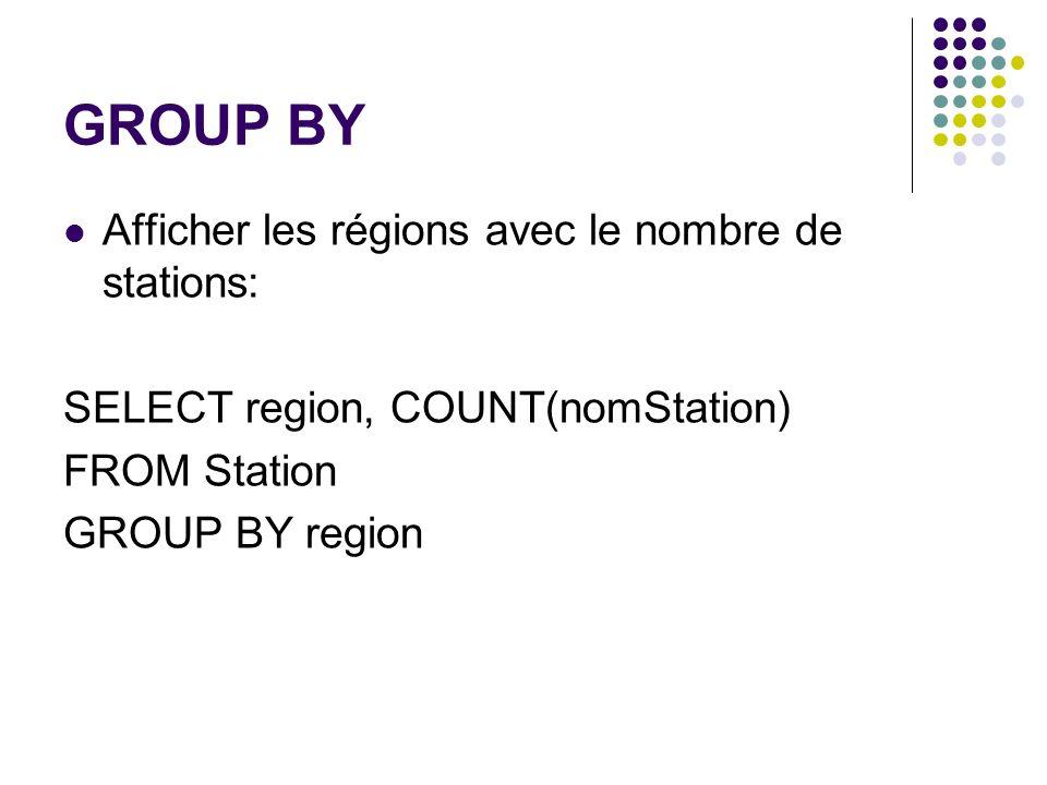 GROUP BY Afficher les régions avec le nombre de stations: SELECT region, COUNT(nomStation) FROM Station GROUP BY region