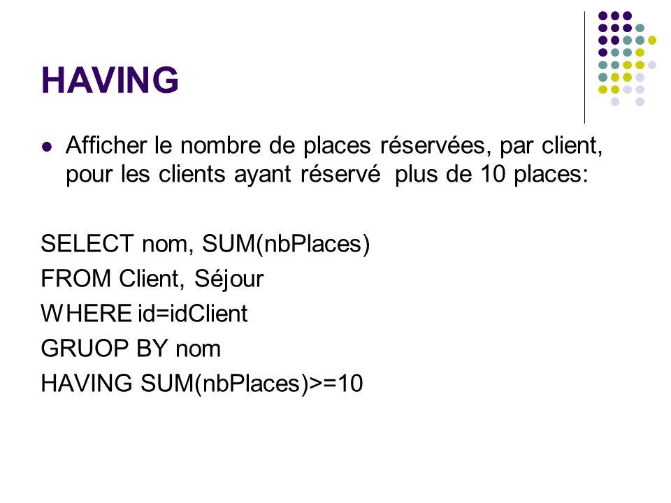 HAVING Afficher le nombre de places réservées, par client, pour les clients ayant réservé plus de 10 places: SELECT nom, SUM(nbPlaces) FROM Client, Sé