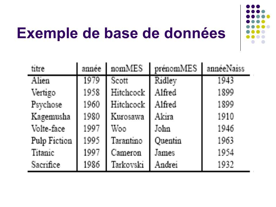 Exemple de base de données