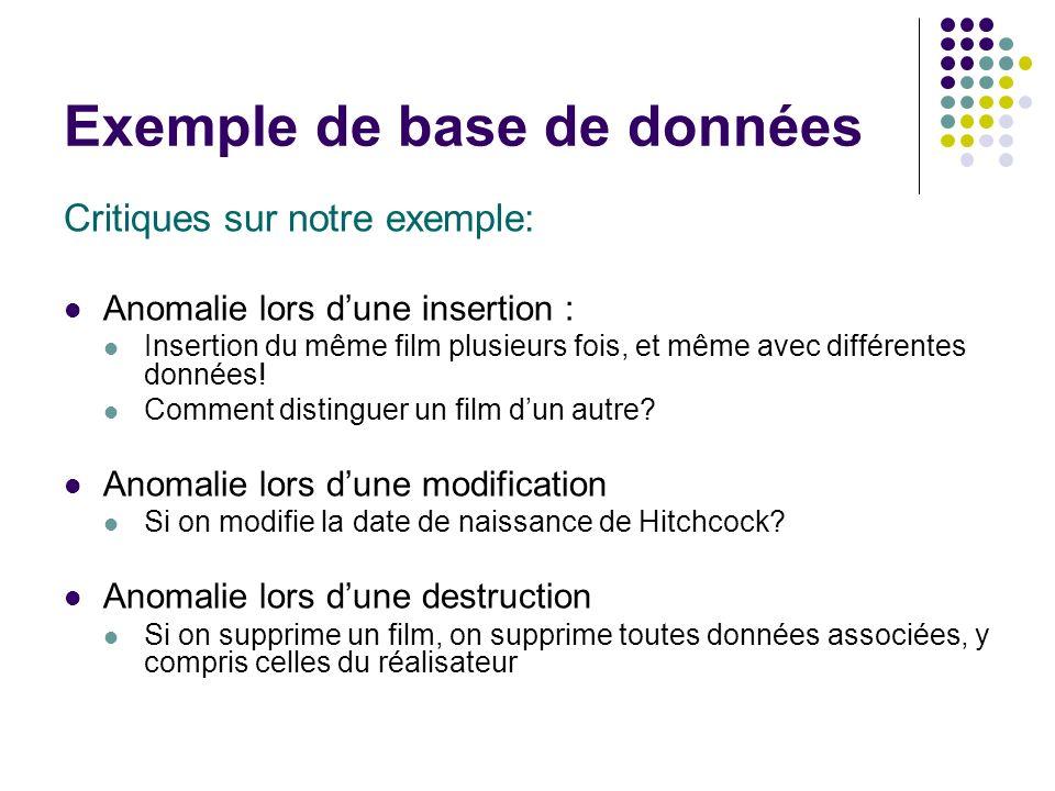 Critiques sur notre exemple: Anomalie lors dune insertion : Insertion du même film plusieurs fois, et même avec différentes données! Comment distingue