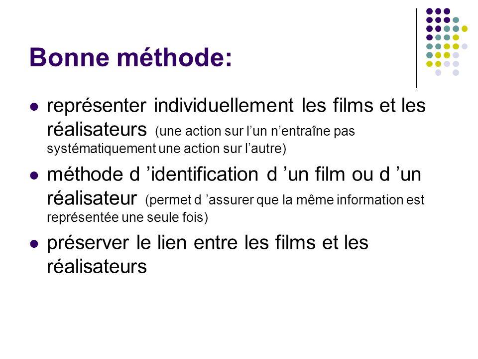 Bonne méthode: représenter individuellement les films et les réalisateurs (une action sur lun nentraîne pas systématiquement une action sur lautre) mé