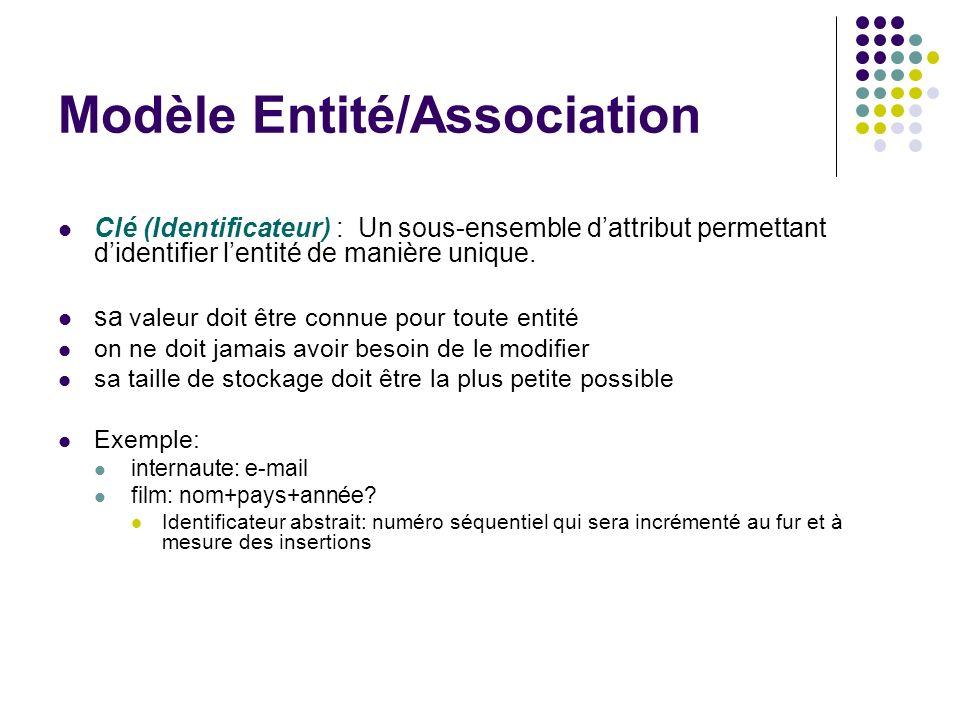 Modèle Entité/Association Clé (Identificateur) : Un sous-ensemble dattribut permettant didentifier lentité de manière unique. sa valeur doit être conn