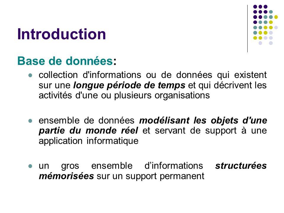 Introduction Base de données: collection d'informations ou de données qui existent sur une longue période de temps et qui décrivent les activités d'un