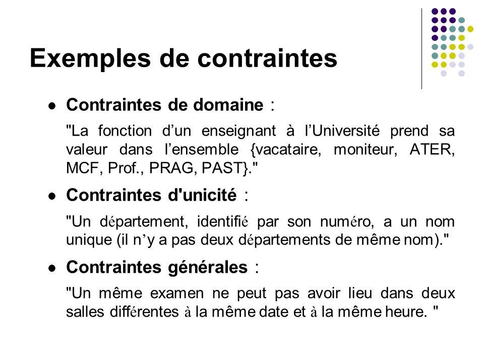 Exemples de contraintes Contraintes de domaine :