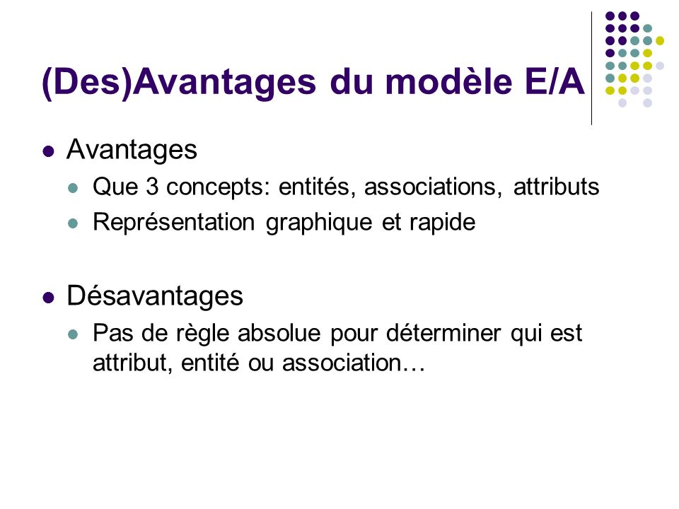 (Des)Avantages du modèle E/A Avantages Que 3 concepts: entités, associations, attributs Représentation graphique et rapide Désavantages Pas de règle a