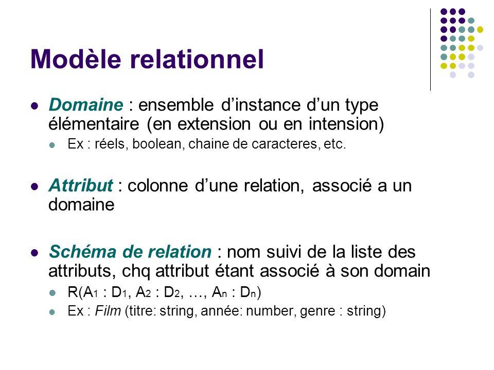 Modèle relationnel Domaine : ensemble dinstance dun type élémentaire (en extension ou en intension) Ex : réels, boolean, chaine de caracteres, etc. At