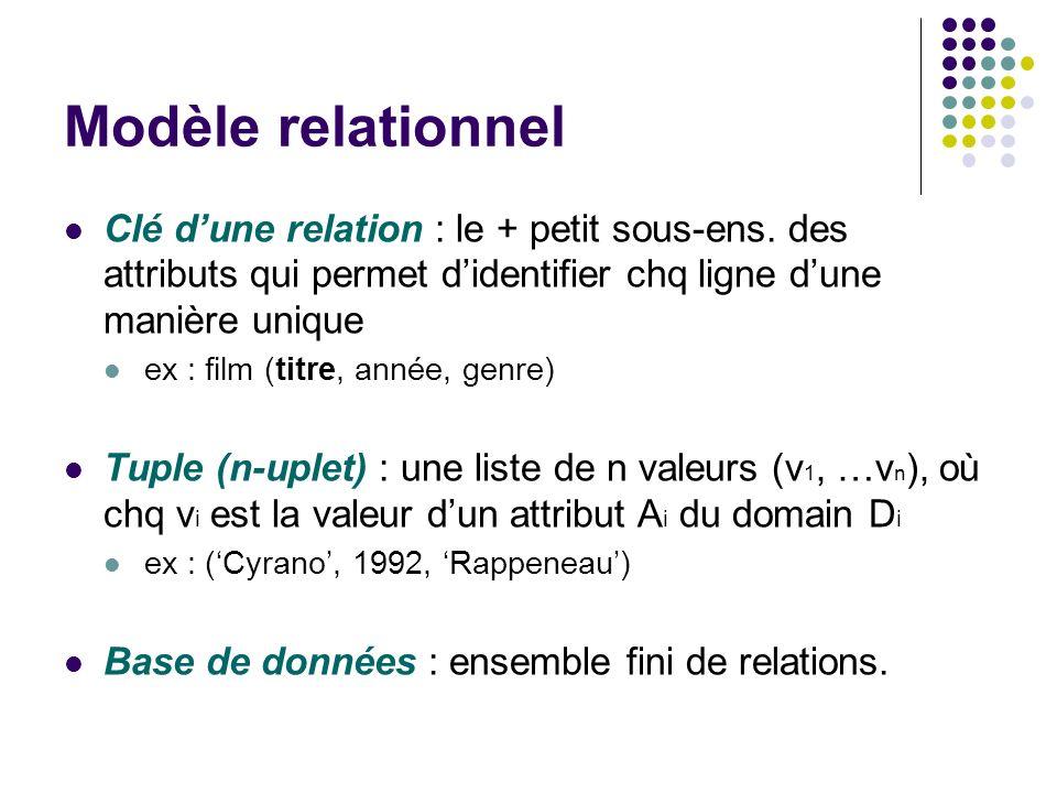Modèle relationnel Clé dune relation : le + petit sous-ens. des attributs qui permet didentifier chq ligne dune manière unique ex : film (titre, année
