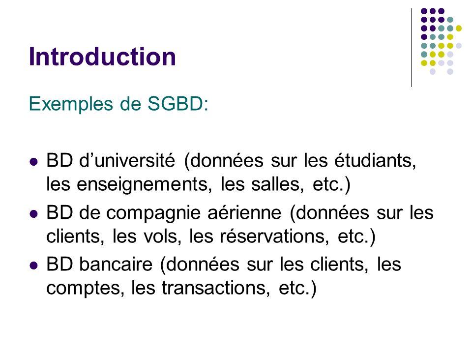Introduction Exemples de SGBD: BD duniversité (données sur les étudiants, les enseignements, les salles, etc.) BD de compagnie aérienne (données sur l
