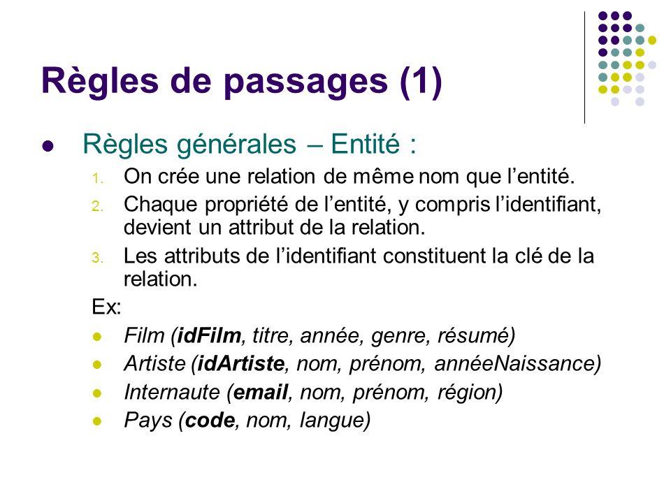 Règles de passages (1) Règles générales – Entité : 1. On crée une relation de même nom que lentité. 2. Chaque propriété de lentité, y compris lidentif