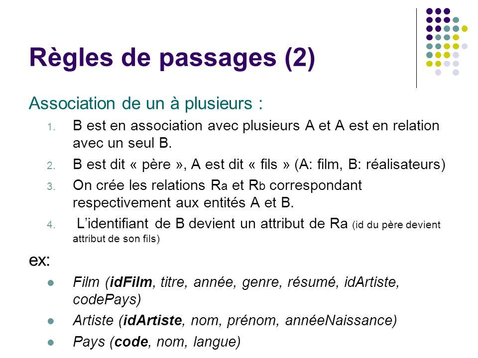 Règles de passages (2) Association de un à plusieurs : 1. B est en association avec plusieurs A et A est en relation avec un seul B. 2. B est dit « pè