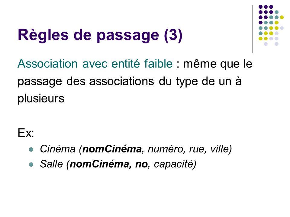 Règles de passage (3) Association avec entité faible : même que le passage des associations du type de un à plusieurs Ex: Cinéma (nomCinéma, numéro, r