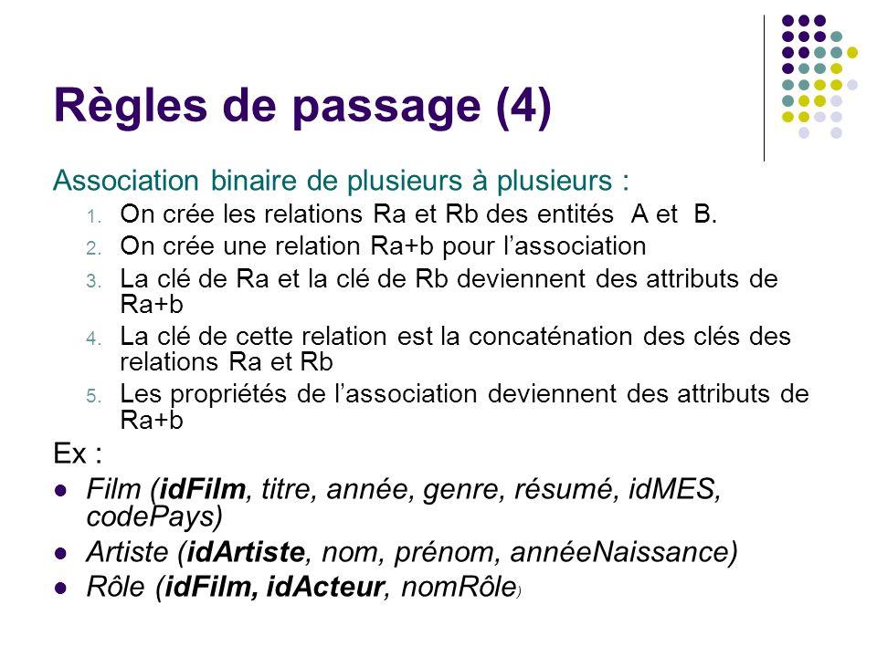 Règles de passage (4) Association binaire de plusieurs à plusieurs : 1. On crée les relations Ra et Rb des entités A et B. 2. On crée une relation Ra+