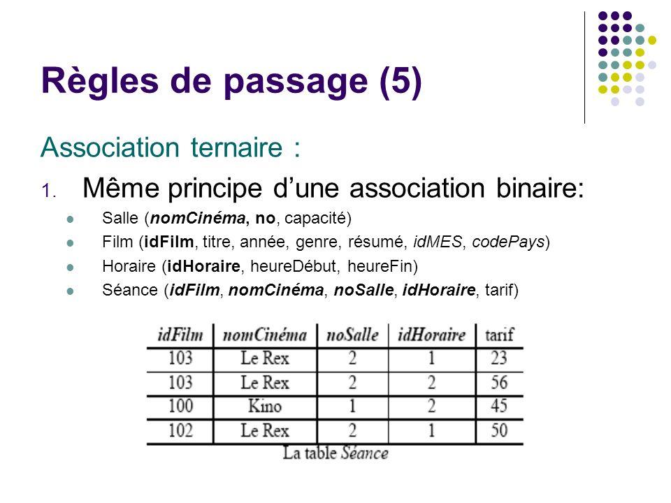 Règles de passage (5) Association ternaire : 1. Même principe dune association binaire: Salle (nomCinéma, no, capacité) Film (idFilm, titre, année, ge