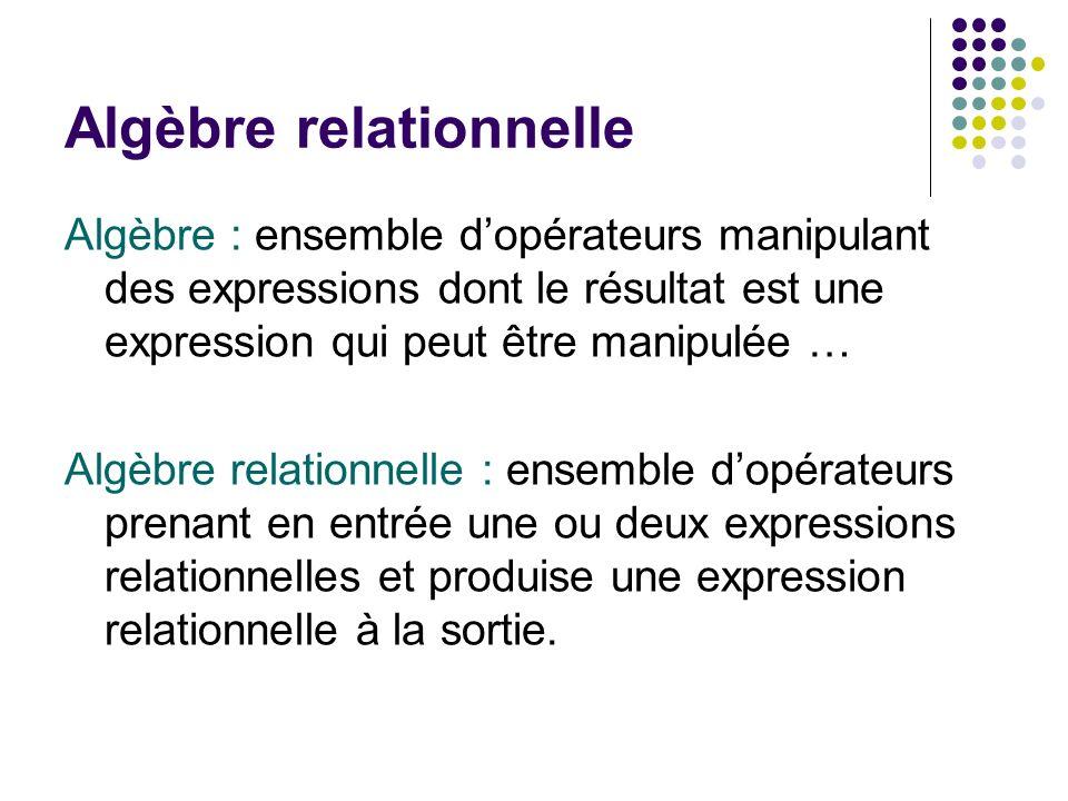 Algèbre relationnelle Algèbre : ensemble dopérateurs manipulant des expressions dont le résultat est une expression qui peut être manipulée … Algèbre