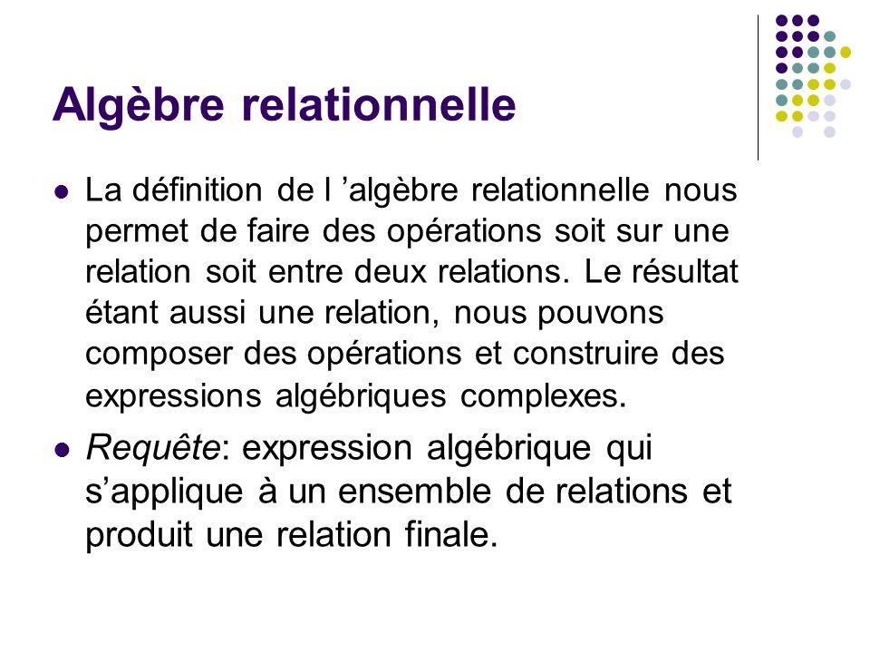 Algèbre relationnelle La définition de l algèbre relationnelle nous permet de faire des opérations soit sur une relation soit entre deux relations. Le