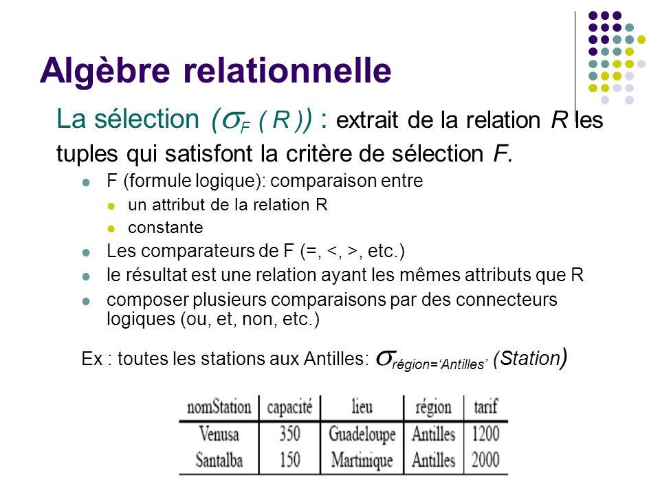 Algèbre relationnelle La sélection ( F ( R ) ) : extrait de la relation R les tuples qui satisfont la critère de sélection F. F (formule logique): com