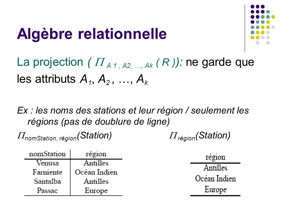 Algèbre relationnelle La projection ( A 1, A2, …, Ak ( R ) ): ne garde que les attributs A 1, A 2, …, A k Ex : les noms des stations et leur région /