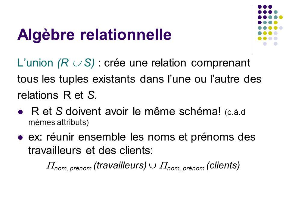 Algèbre relationnelle Lunion (R S) : crée une relation comprenant tous les tuples existants dans lune ou lautre des relations R et S. R et S doivent a