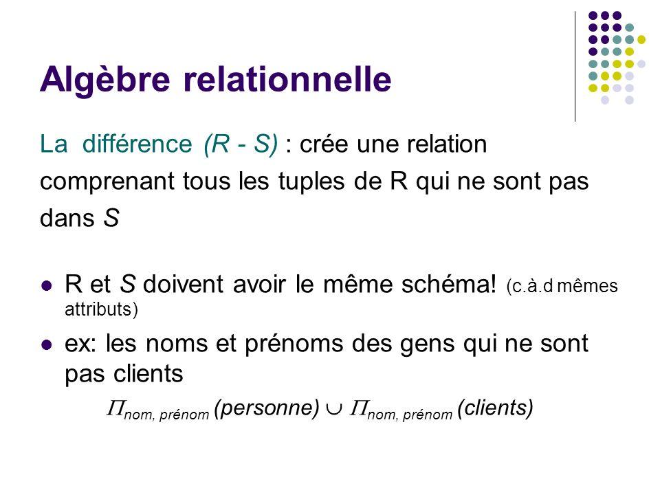 Algèbre relationnelle La différence (R - S) : crée une relation comprenant tous les tuples de R qui ne sont pas dans S R et S doivent avoir le même sc