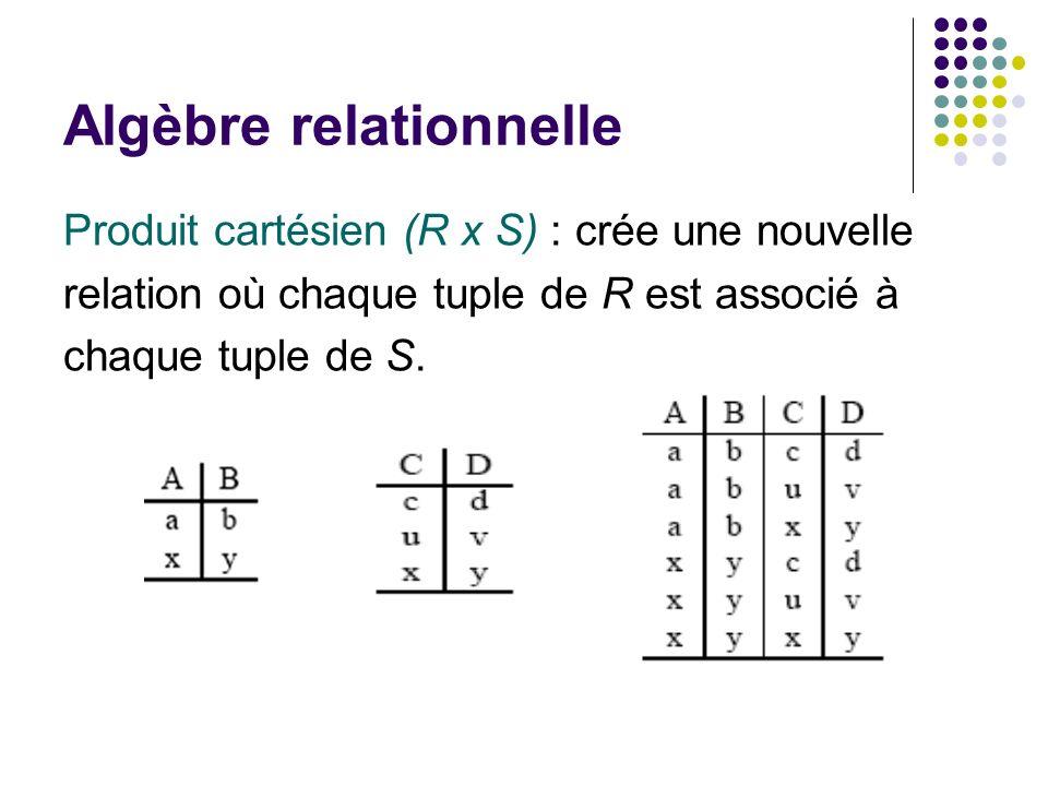 Algèbre relationnelle Produit cartésien (R x S) : crée une nouvelle relation où chaque tuple de R est associé à chaque tuple de S.