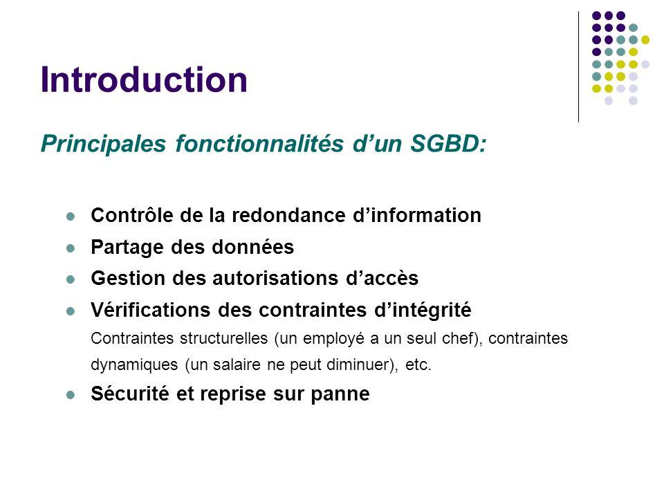 Introduction Principaux composants dun SGBD Système de gestion de fichiers (physique) Stockage et accès des fichiers… Gestionnaire de requêtes Traduction des requêtes des mis à jour et dinterrogation Gestionnaire de transactions Regroupement des actions (modifications, mises à jour, etc.) qui doivent être exécutées ensemble séquentiellement (ex : virement dune somme de « A » à « B », lire la somme de A, effacer de A, ajouter à B, etc.