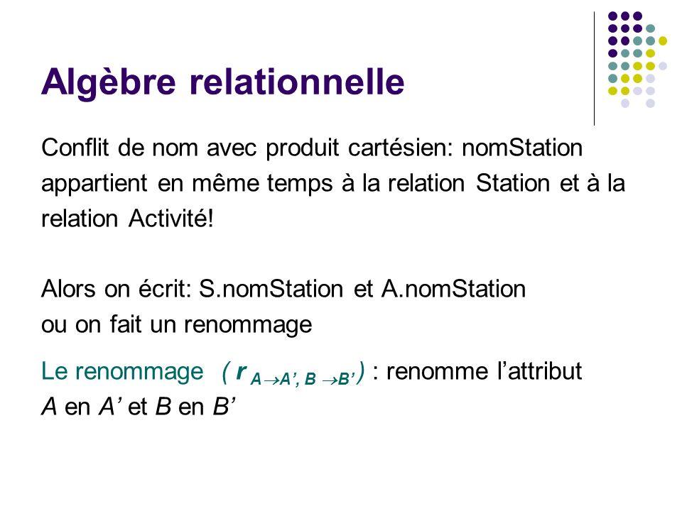 Algèbre relationnelle Conflit de nom avec produit cartésien: nomStation appartient en même temps à la relation Station et à la relation Activité! Alor
