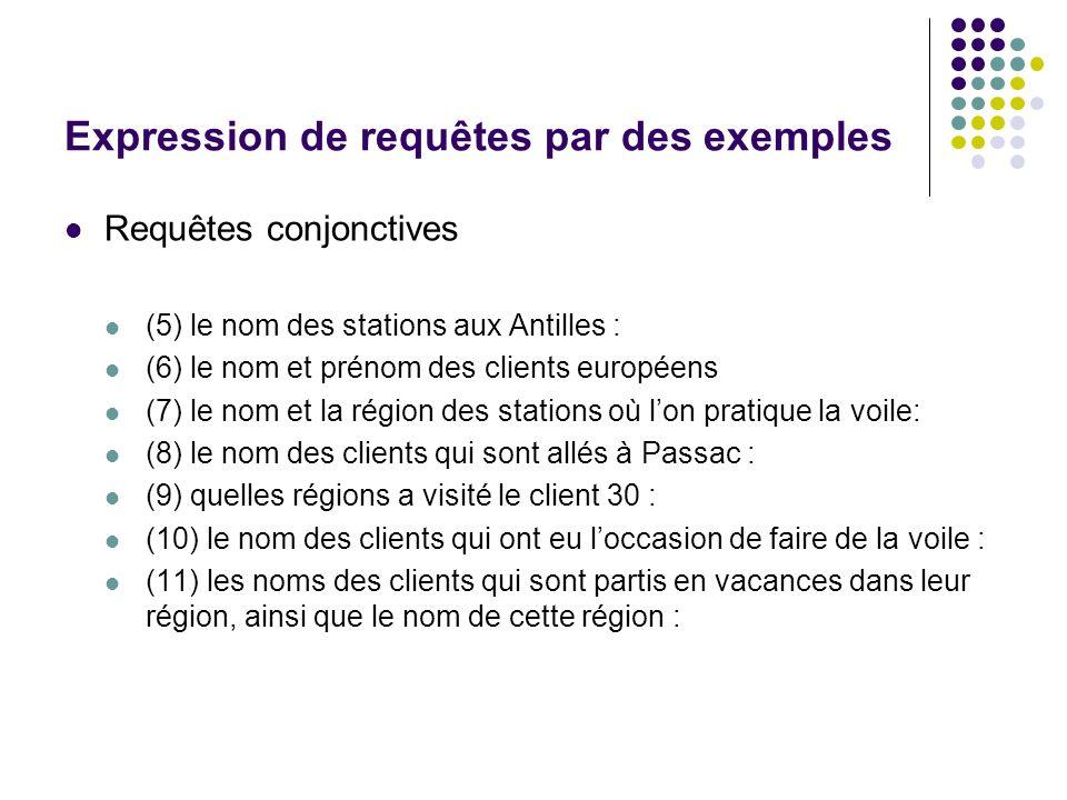Expression de requêtes par des exemples Requêtes conjonctives (5) le nom des stations aux Antilles : (6) le nom et prénom des clients européens (7) le