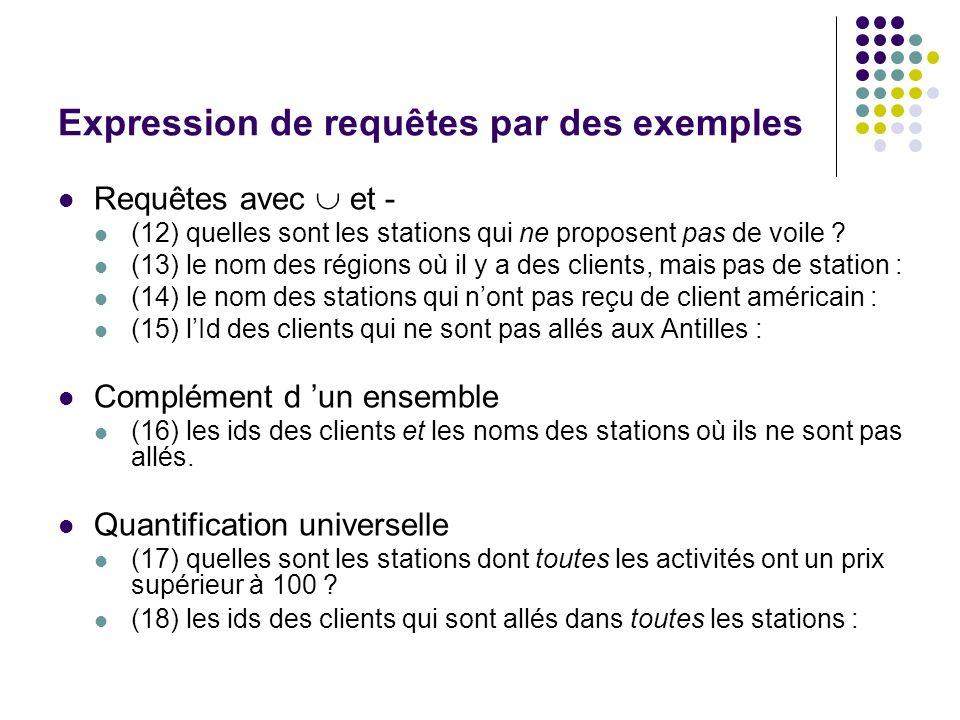 Expression de requêtes par des exemples Requêtes avec et - (12) quelles sont les stations qui ne proposent pas de voile ? (13) le nom des régions où i