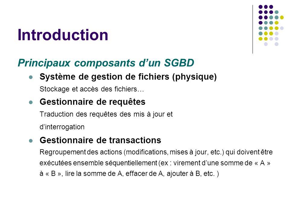 SQL : Structured Query Language (langage structuré de requêtes) Langage de Manipulation de Données (DML) : interroger et modifier les données de la base Langage de Définition de Données (DDL) : définir le schéma de la base de données Langage de contrôle daccès aux données