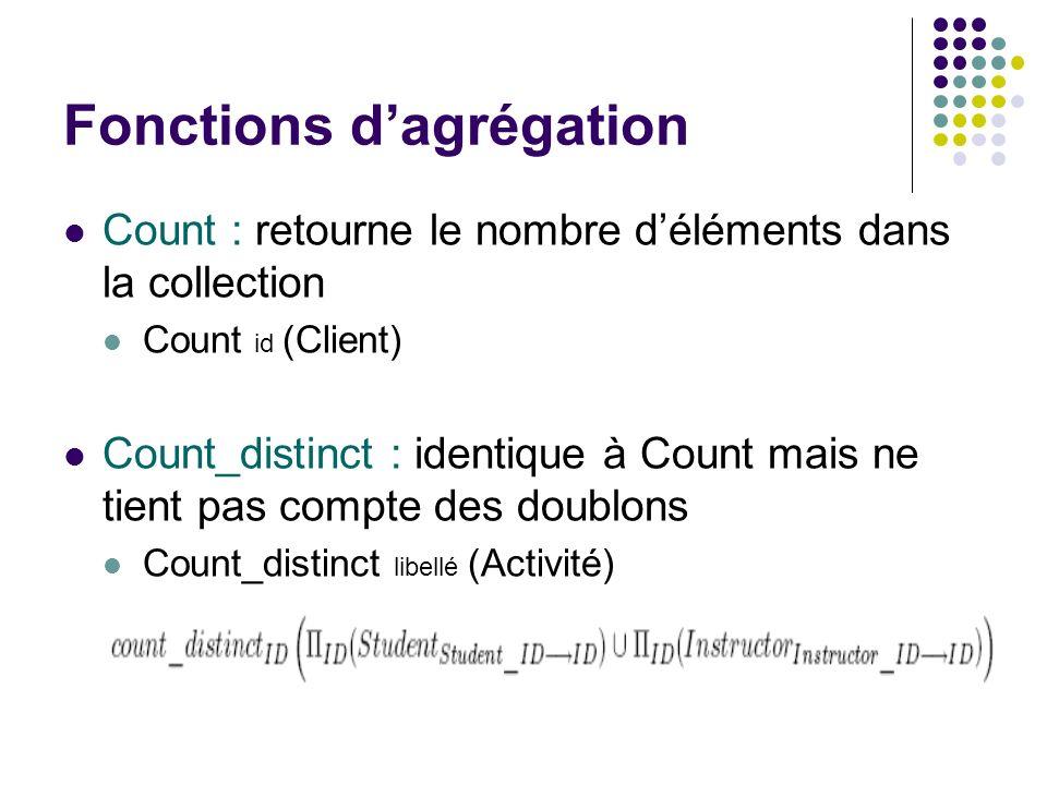 Fonctions dagrégation Count : retourne le nombre déléments dans la collection Count id (Client) Count_distinct : identique à Count mais ne tient pas c