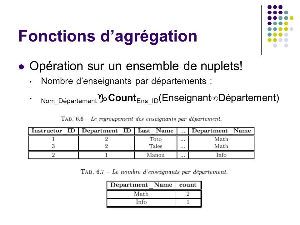 Fonctions dagrégation Opération sur un ensemble de nuplets! Nombre denseignants par départements : Nom_Département Count Ens_ID (Enseignant Départemen